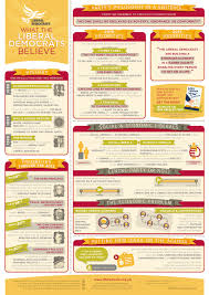 11 Infographics Of Governing Law