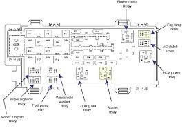 central air fuse box feedblitz co central air fuse box ford ranger ac wiring diagram basic electronics wiring diagram20 ford ranger ac