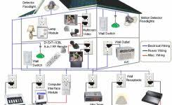 home automation design 1000 ideas. Home Automation Design 1000 Ideas About Diy On Pinterest Arduino Pictures X