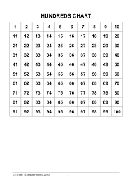 Hundreds Chart In Word And Pdf Formats