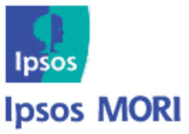 Ipsos MORI Facts and News Updates   One News Page