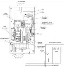 wiring diagram for auto transfer switch the wiring diagram generac automatic transfer switch wiring diagram image gallery wiring diagram