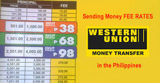 Western Union Transfer Fees Chart 2018 Latest Forex Rates Philippines Forex News Fxstreet