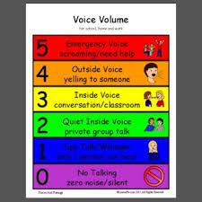Voice Volume Chart Lessonpix Sharing Center