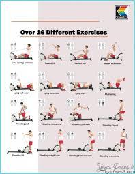 Pilates Wall Chart Aeropilates Workout Wall Chart Www Bedowntowndaytona Com