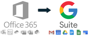 The norm for productivity suites is compared with those for the office 365 suite. Migrating From Office 365 To G Suite Tips To Remember Spanning
