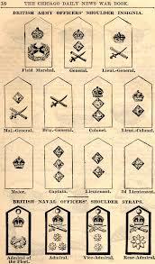 British Rank Insignia Chart Wwi Uniforms Insignia Distinguishing Marks Rank Etc