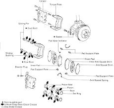 Repair Guides   Disc Brakes   Brake Pads   AutoZone.com