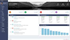 Two Column Responsive Design Build A Responsive Modern Dashboard Layout With Css Grid