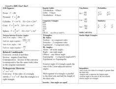 Geometry Theorem Cheat Sheet Google Search Math Cheat