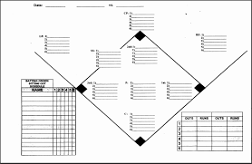 Baseball Field Diagram Fillable Blank Baseball Depth Chart Template Web Bat Info