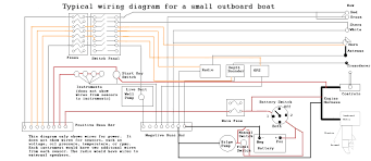 awesome basic household wiring diagrams ideas images for image how to do house wiring at Basic House Wiring Diagrams