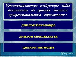 Презентация на тему Условия перехода на двухуровневую систему  6 Устанавливаются следующие