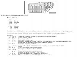 jetta 2 fuse box diagram wiring diagram shrutiradio 2008 vw rabbit fuse box location at 2009 Vw Rabbit Fuse Box Diagram