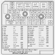 2009 f250 fuse box diagram admirable i need a fuse box diagram for a 2009 f250 fuse box diagram luxury 2009 hyundai accent fuse diagram of 2009 f250 fuse box