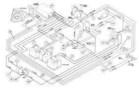 1985 club car wiring diagram diagram wiring diagrams for diy car 2000 Club Car Golf Cart Wiring Diagram at 1985 Club Car Gas Engine Wiring Diagram