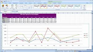 Creating A Line Chart In Excel 2016 Creating A Line Graph In Microsoft Excel