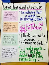 Character Change Anchor Chart List Of Literary Analysis Anchor Chart Character Trait