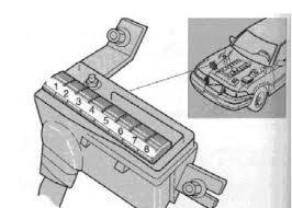 volvo 960 1995 1997 fuse box diagram auto genius volvo 960 1995 1997 fuse box diagram