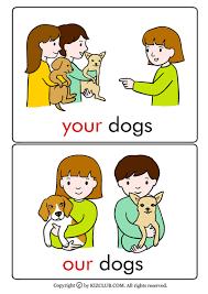 Resultado de imagen de possessive adjectives