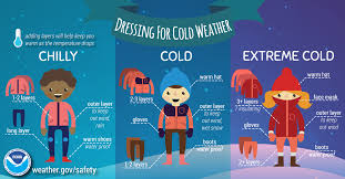 Need to dress warmly and to stay dry, dew point: Winter Weather Safety