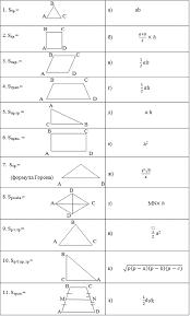Урок геометрии в м классе по теме Площади фигур