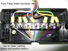 rv trailer plug wiring diagram non commercial truck, fifth Rv 7 Way Trailer Wiring trailer wiring junction box 7 way rv trailer wiring diagram