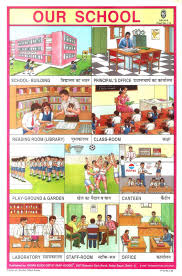 Laboratory First Aid Chart Indian School Posters School Posters School School Building