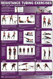 Resistance Tube Workout Chart Printable Resistance Band Chart This Full Color Poster