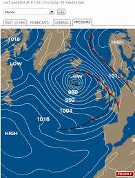 Classroom Weather Forecasting Diggeog