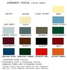 Kwal Exterior Paint Colors Oaksatseaview Info