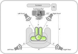 1 surround sound wiring diagram 5 wiring diagrams 5 1 surround sound wiring diagram 5 wiring diagrams