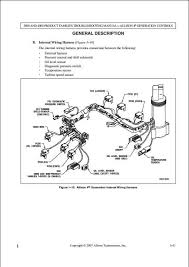 wiring diagram for allison transmission the wiring diagram allison transmission wiring diagram schematics and wiring diagrams wiring diagram
