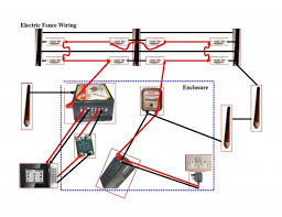wiring diagram electric fence wiring image wiring hot wire fence for dogs fence ideas on wiring diagram electric fence