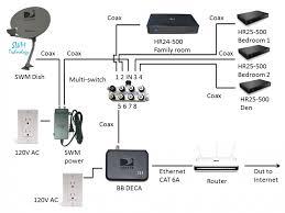 directv wiring diagram valid directv swm 5 lnb dish wiring diagram direct tv genie swm wiring diagrams example electrical wiring directv swm power inserter diagram