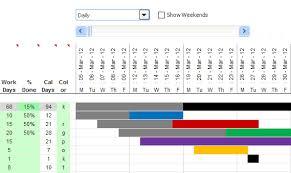 Daily Gantt Chart Gant Chart Xls Gantt Chart Hourly Schedule