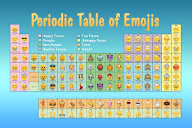 Periodic Table of Emojis Blue Funny Cute Faces Art Print Poster ...