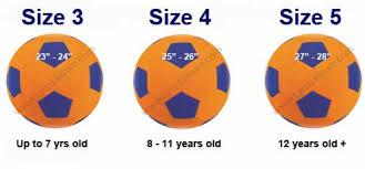 Soccer Ball Size Chart Supernova Soccer Balls
