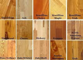type of furniture wood. Unique Furniture Types Of Woods Inside Type Of Furniture Wood O
