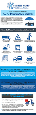 fleet insurance quote awesome mercial auto insurance quotes line