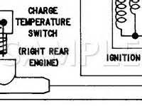 1986 dodge wiring diagram 1986 image wiring diagram similiar 86 dodge truck wiring diagram keywords on 1986 dodge wiring diagram