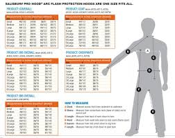 Arc Flash Clothing Rating Chart Salisbury Arc Flash Kit Sizing Information