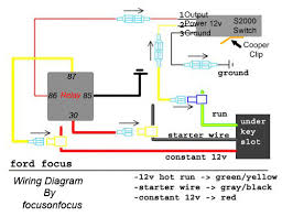 ford focus radio wiring diagram image focus zx3t ford focus turbo on 2000 ford focus radio wiring diagram