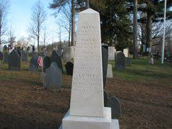 Polly Little (1793-1795) - Find A Grave Memorial