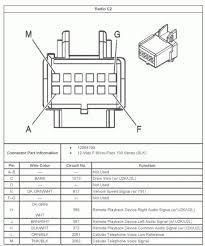 2006 chevy wiring diagram wiring diagram byblank 2004 malibu wiring diagram at 2004 Chevy Malibu Stereo Wiring Diagram