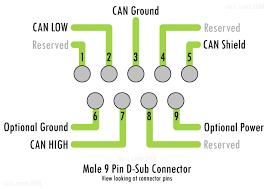 western 12 pin wiring diagram western automotive wiring diagrams description can9pinout western pin wiring diagram