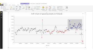 Craydec Control Charts For Power Bi Released Craydec Inc