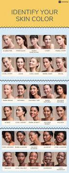 Indian Skin Complexion Chart How To Choose Foundation Shade According To Skin Tone In 4 Steps