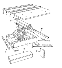 new yankee workshop radial arm saw. capture new yankee workshop radial arm saw