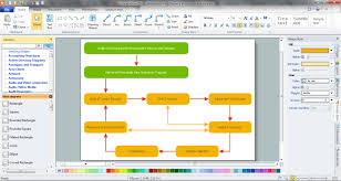 Flow Chart Generator Free Download Data Flow Diagram Drawing Tool